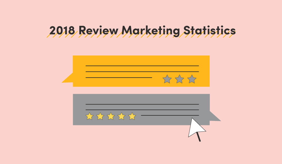 Everything You Should Know About Review Marketing